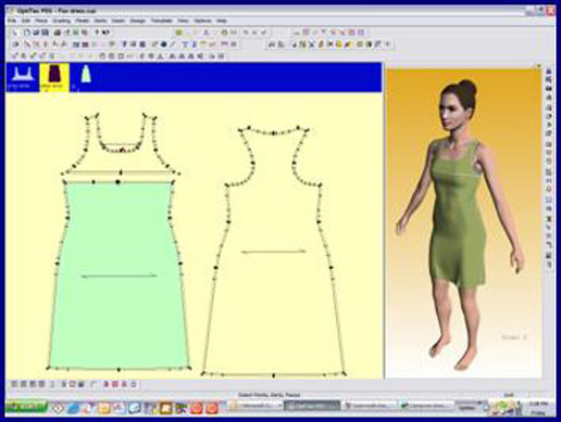 From rectangles to body shape the history of sewing patterns ...