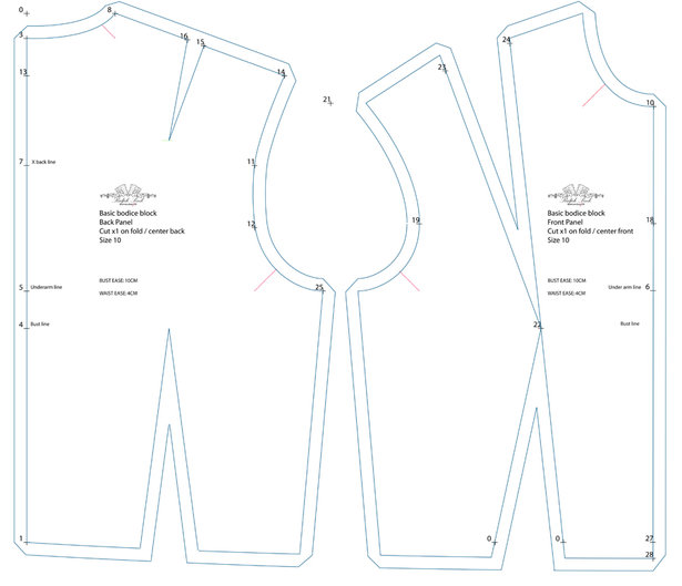 Basic Sloper Sewing Patterns Sewing Blog Burdastyle