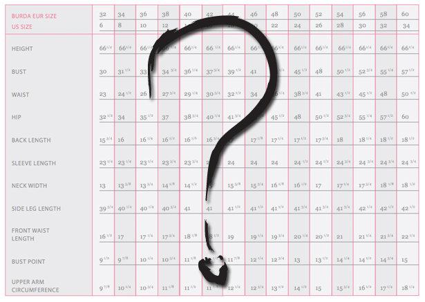 What is my Pattern Size? – Sewing Blog   BurdaStyle.com