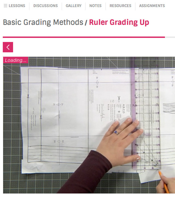 Pattern Grading for Plus Sizes – Sewing Blog | BurdaStyle.com