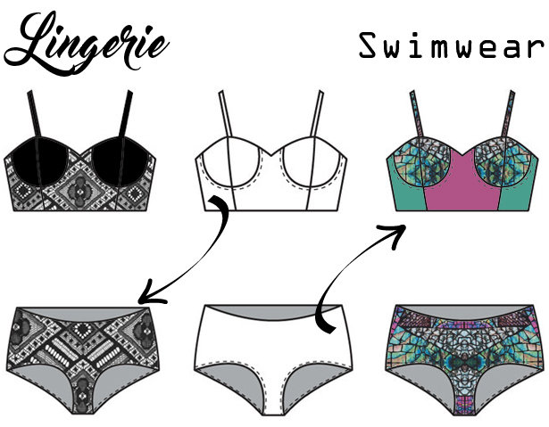Swimwear & Lingerie Patterns Are Interchangeable! – Sewing Blog ...