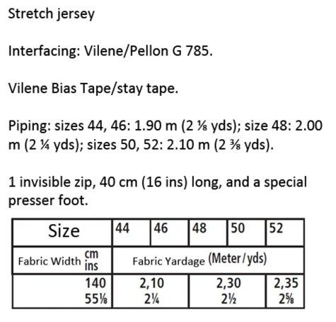 fa76e518fee42 Short Sleeve Wrap Dress (Plus Size) 07 2016  126 – Sewing Patterns ...