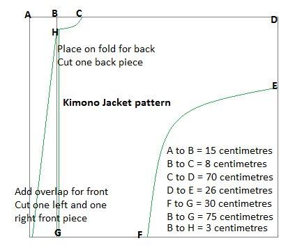 887546 – Sewing Patterns | BurdaStyle.com