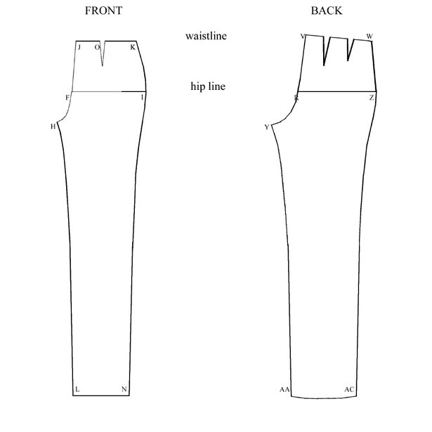 Constructing The Basic Trouser Block Learning Sewing BurdaStyle Fascinating Pants Sewing Pattern
