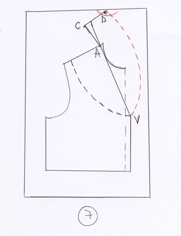 The Pattern Of The Shawl Collar Learning Sewing Burdastyle