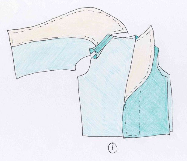 How To Sew And Apply A Shawl Collar Learning Sewing Burdastyle