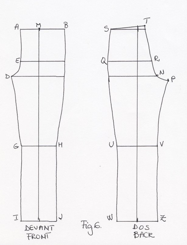 Drafting a trousers pattern – Learning Sewing | BurdaStyle.com